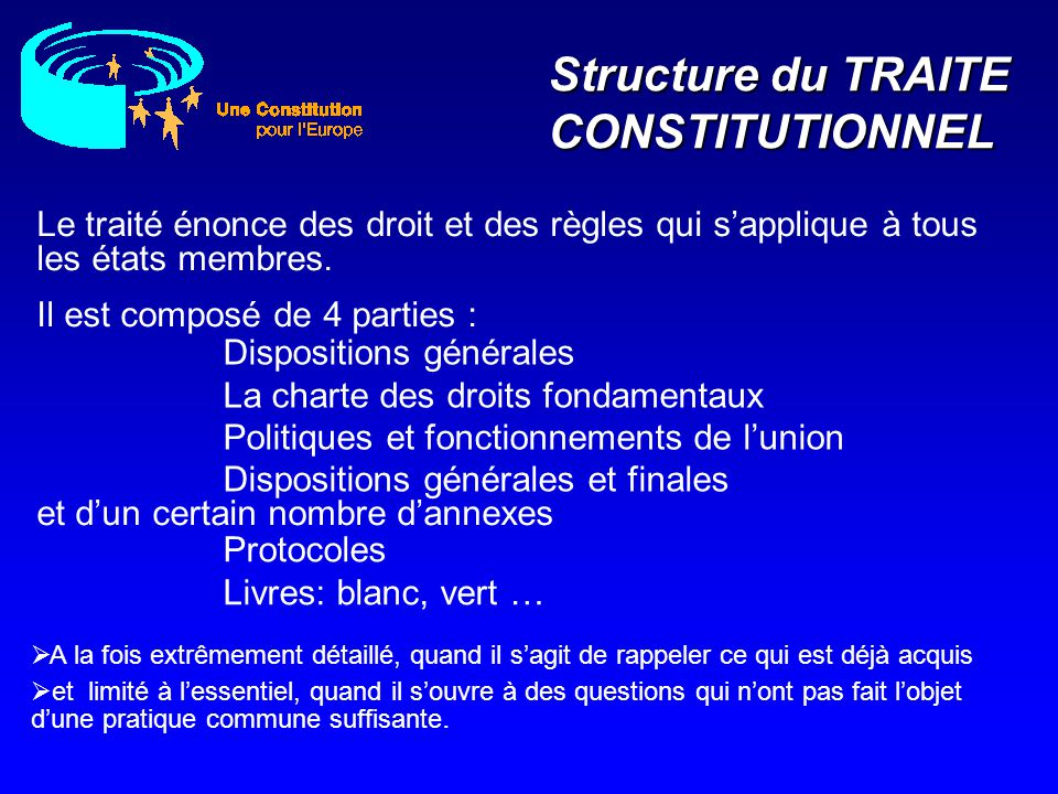 Structure du TRAITE CONSTITUTIONNEL