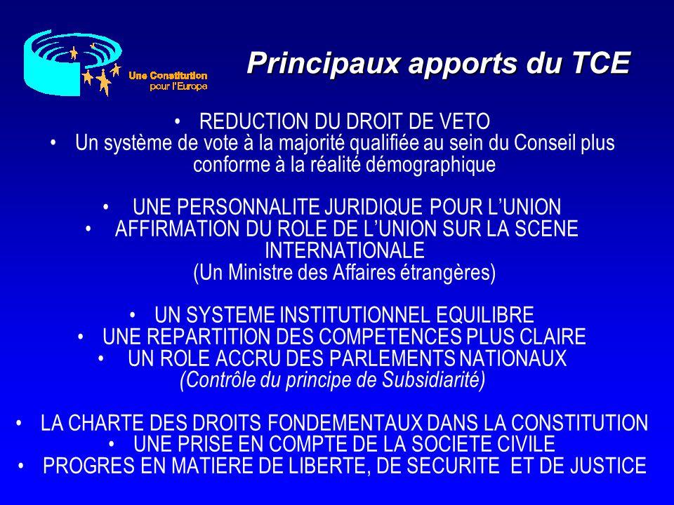 Principaux apports du TCE