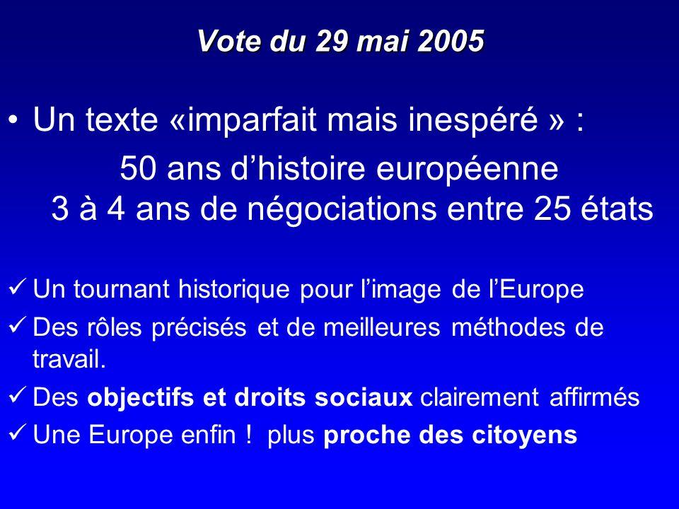 50 ans d'histoire européenne 3 à 4 ans de négociations entre 25 états