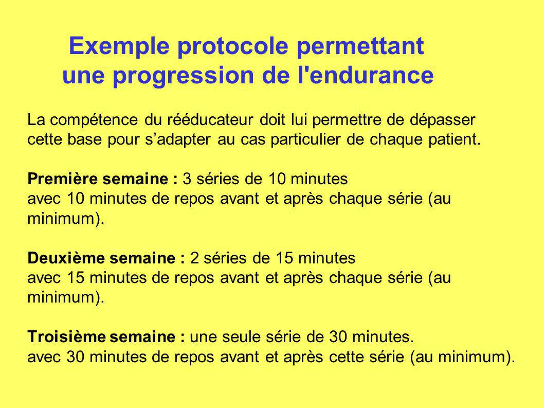 Exemple protocole permettant une progression de l endurance La compétence du rééducateur doit lui permettre de dépasser cette base pour s'adapter au cas particulier de chaque patient.