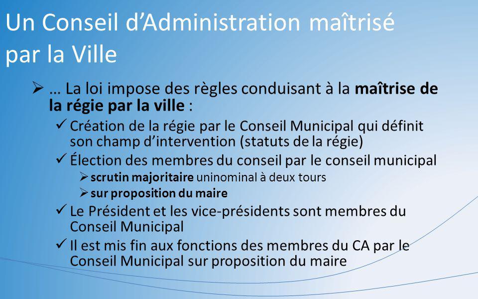 Un Conseil d'Administration maîtrisé par la Ville