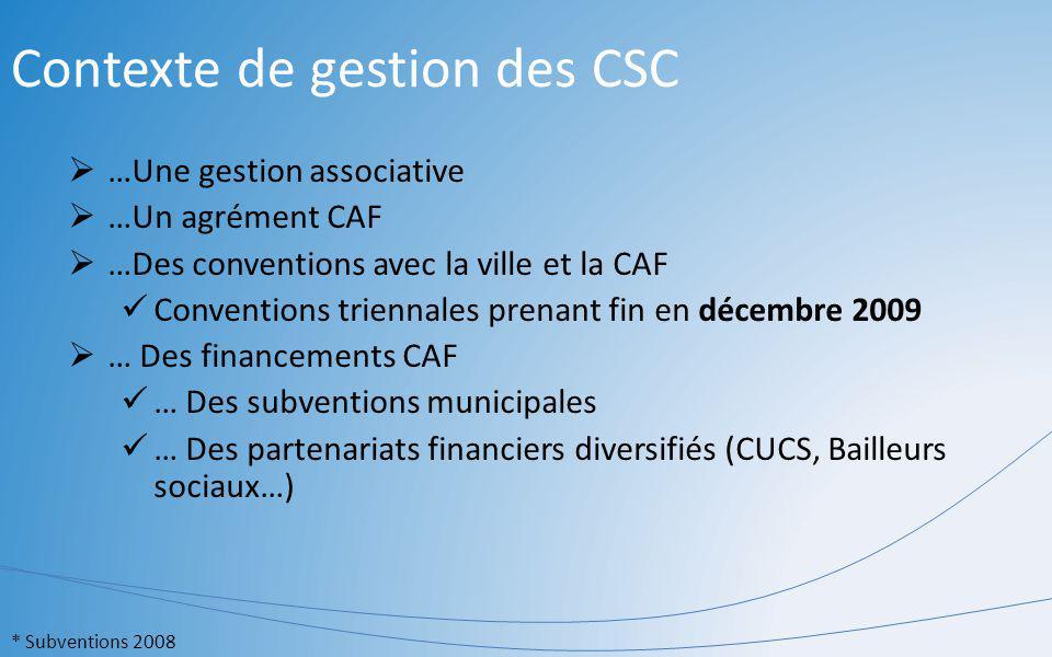 Contexte de gestion des CSC