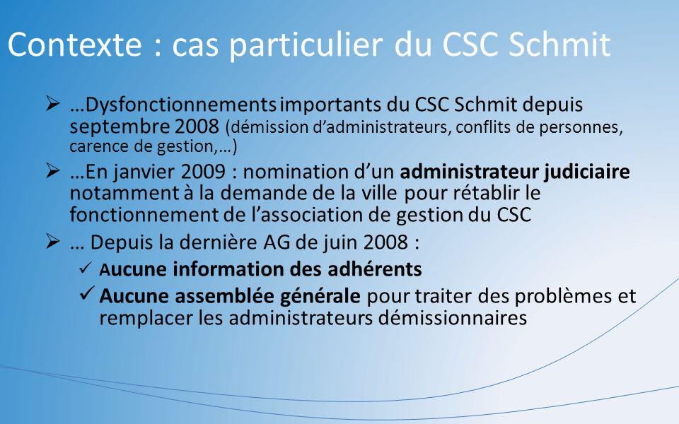 Contexte : cas particulier du CSC Schmit
