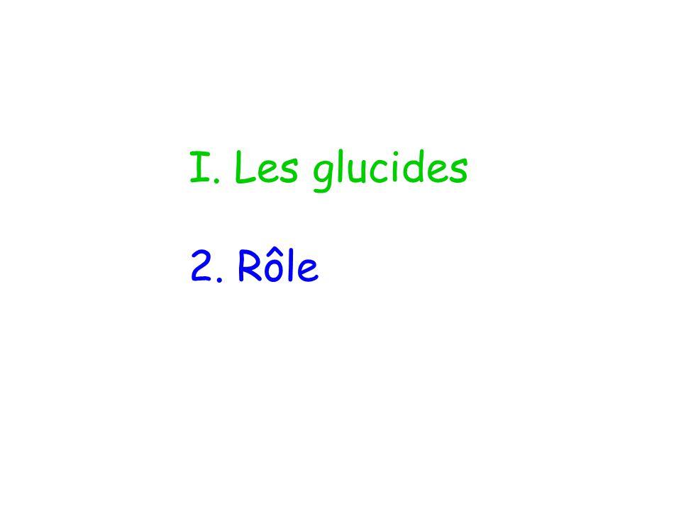 I. Les glucides 2. Rôle