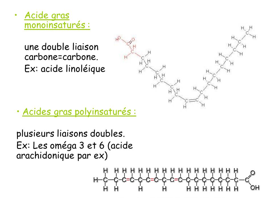 Acide gras monoinsaturés :