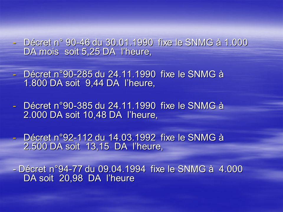Décret n° 90-46 du 30. 01. 1990 fixe le SNMG à 1