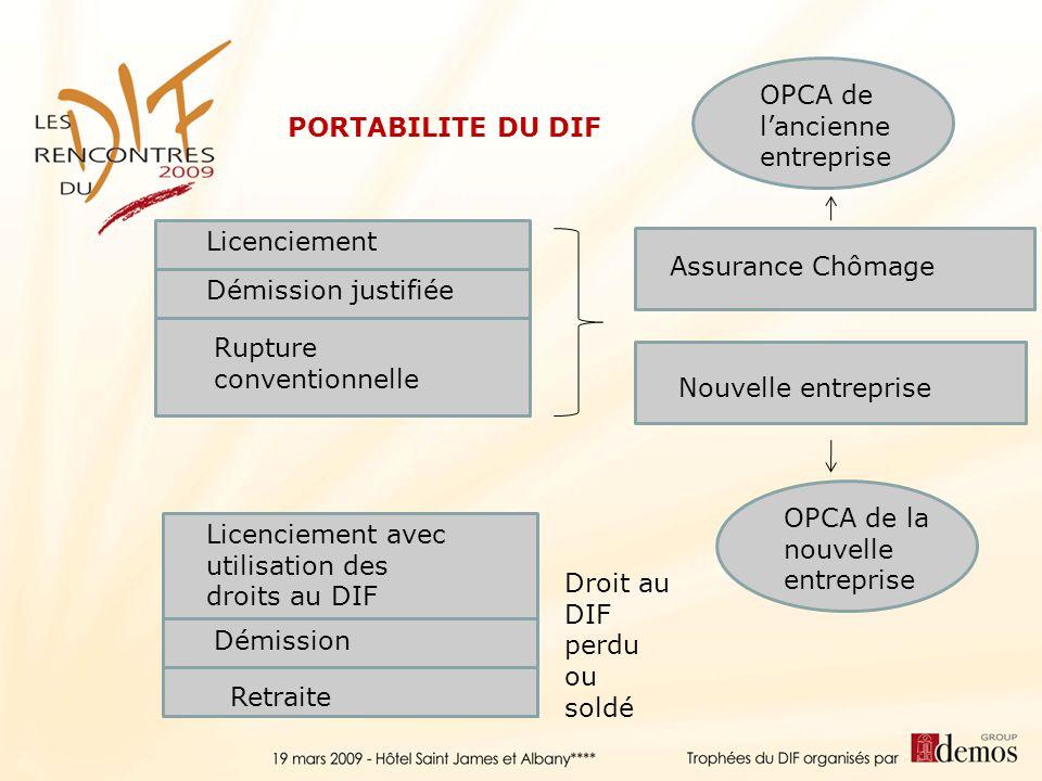 OPCA de l'ancienne entreprise