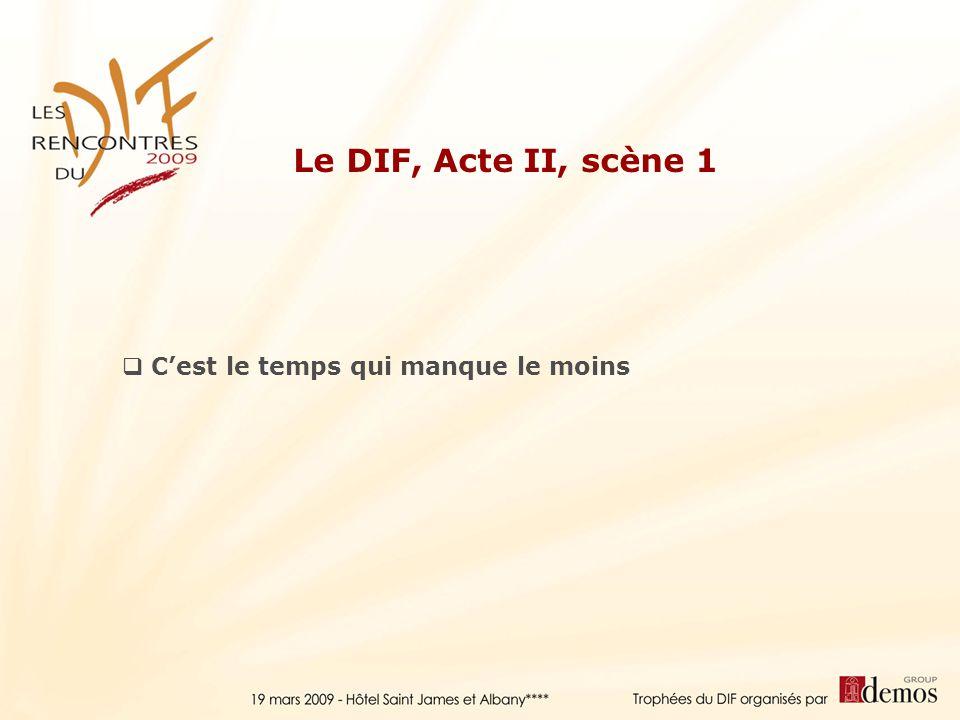 Le DIF, Acte II, scène 1 C'est le temps qui manque le moins