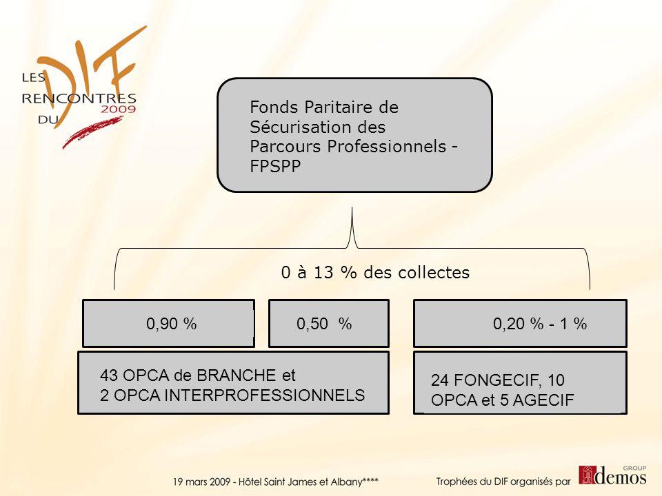 Fonds Paritaire de Sécurisation des Parcours Professionnels - FPSPP