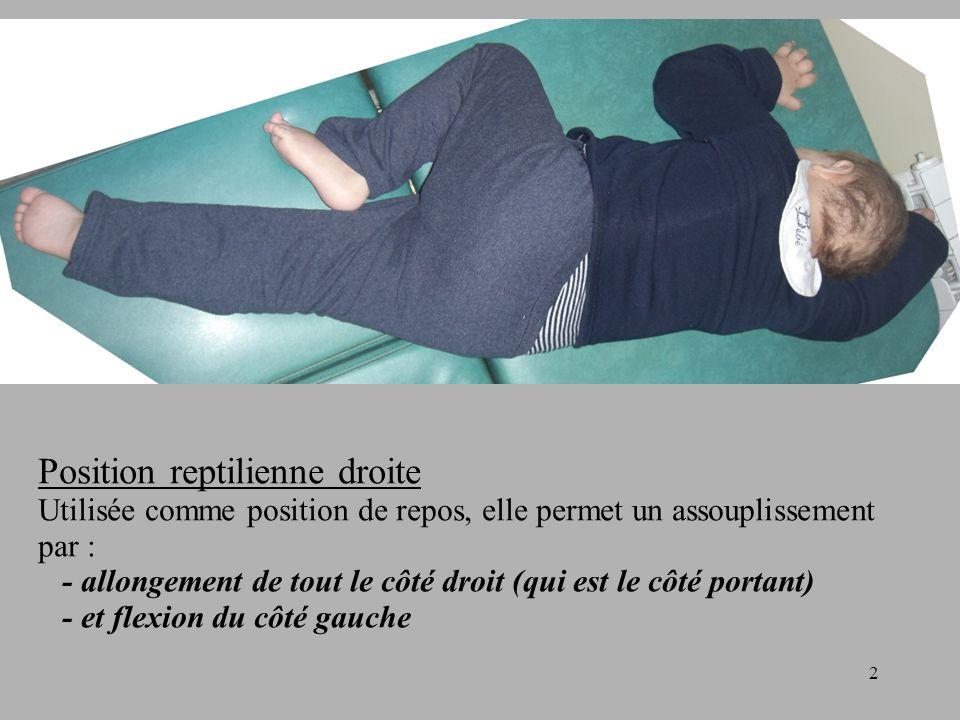Position reptilienne droite Utilisée comme position de repos, elle permet un assouplissement par : - allongement de tout le côté droit (qui est le côté portant) - et flexion du côté gauche