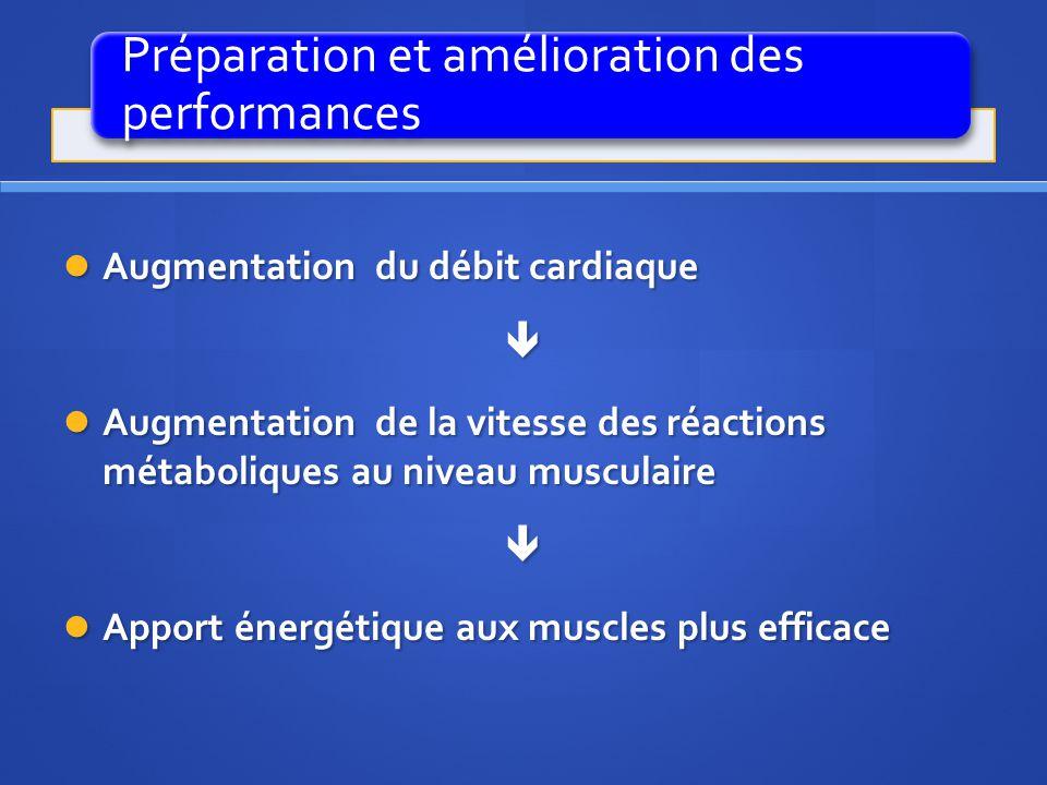 Préparation et amélioration des performances