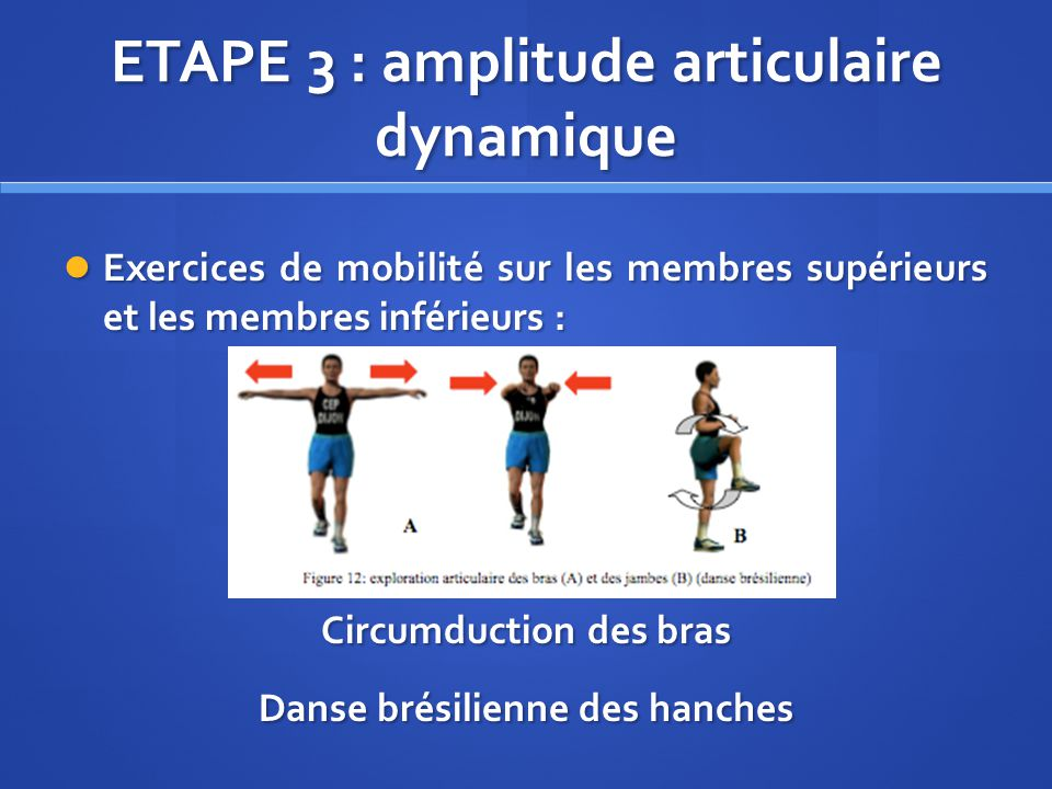 ETAPE 3 : amplitude articulaire dynamique