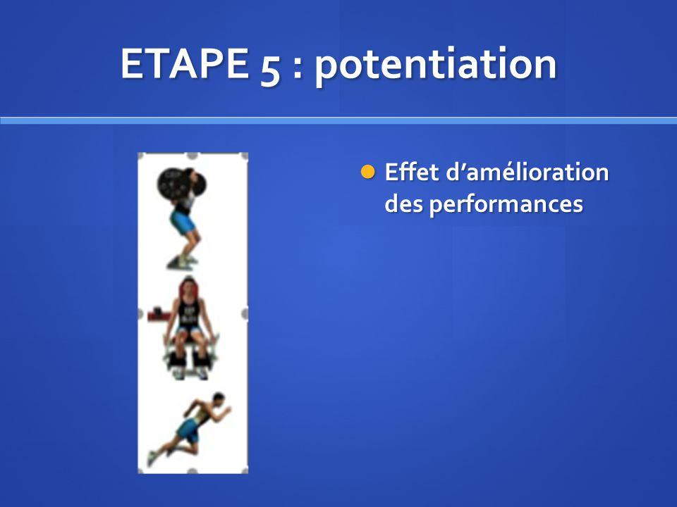 ETAPE 5 : potentiation Effet d'amélioration des performances