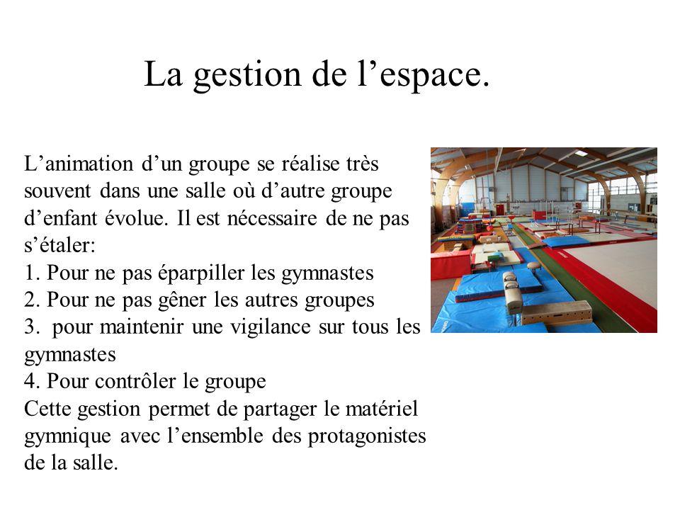 La gestion de l'espace.