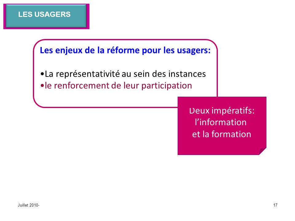 Les enjeux de la réforme pour les usagers: