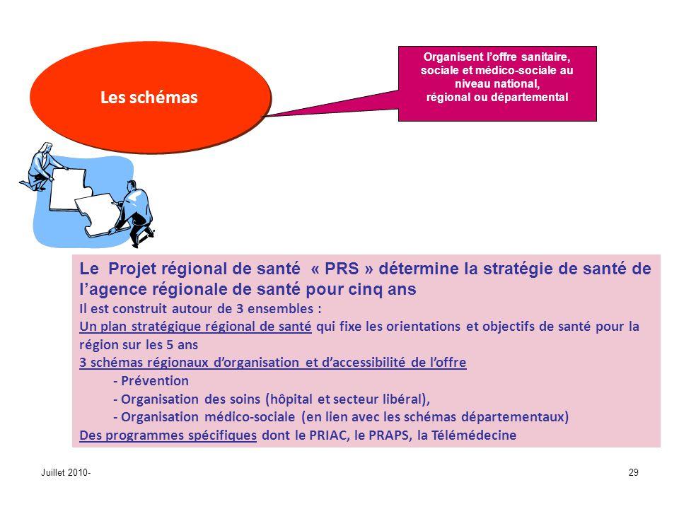 régional ou départemental