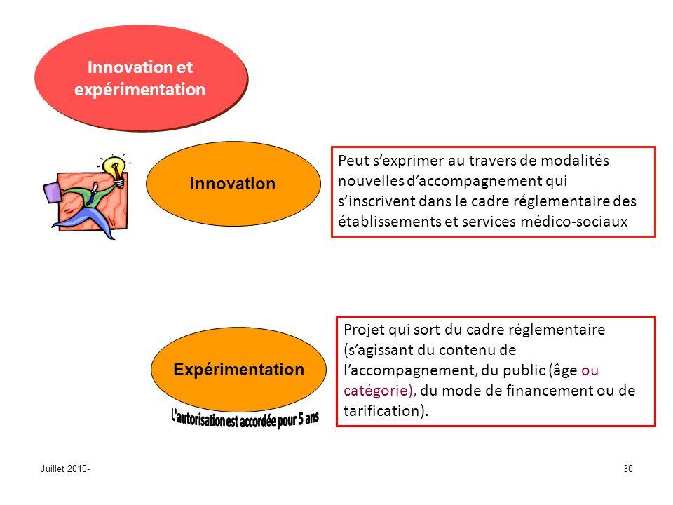 Innovation et expérimentation L autorisation est accordée pour 5 ans