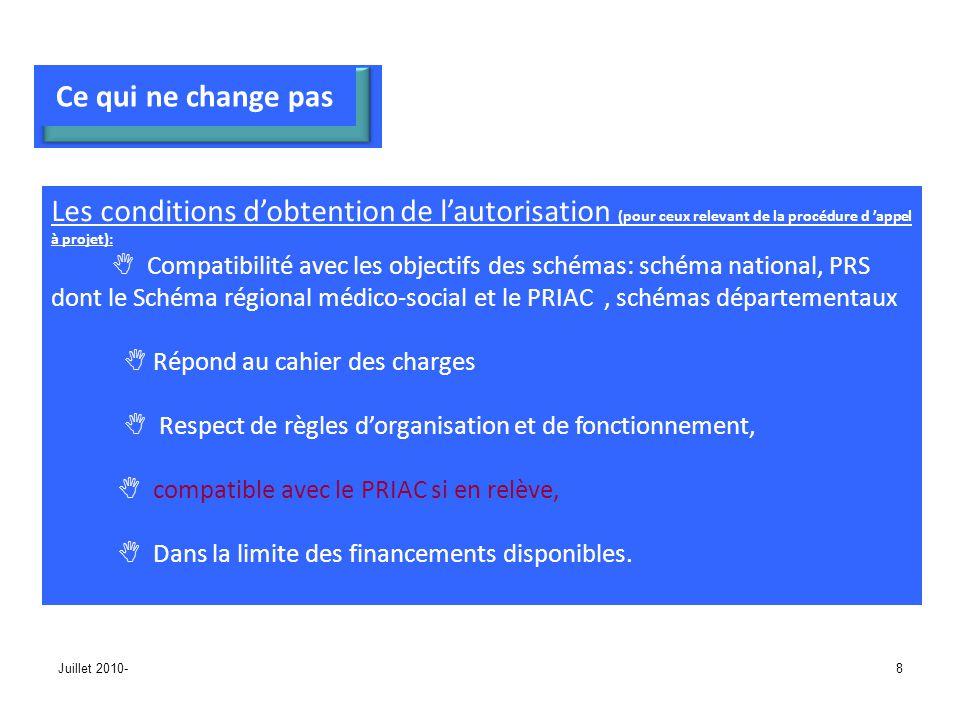 Ce qui ne change pas Les conditions d'obtention de l'autorisation (pour ceux relevant de la procédure d 'appel à projet):