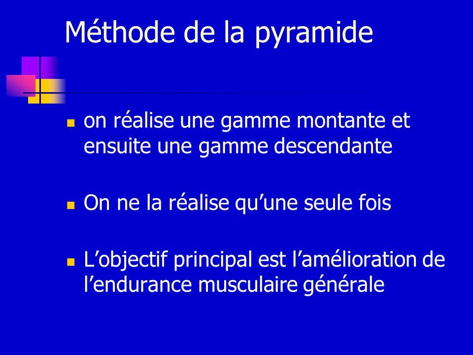 Méthode de la pyramide on réalise une gamme montante et ensuite une gamme descendante. On ne la réalise qu'une seule fois.