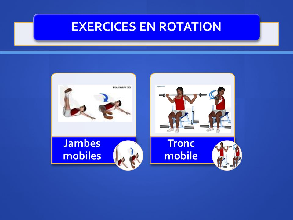 EXERCICES EN ROTATION Jambes mobiles Tronc mobile