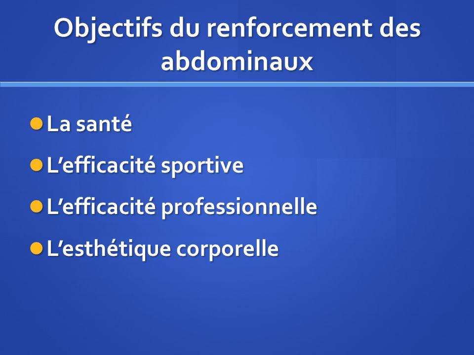 Objectifs du renforcement des abdominaux
