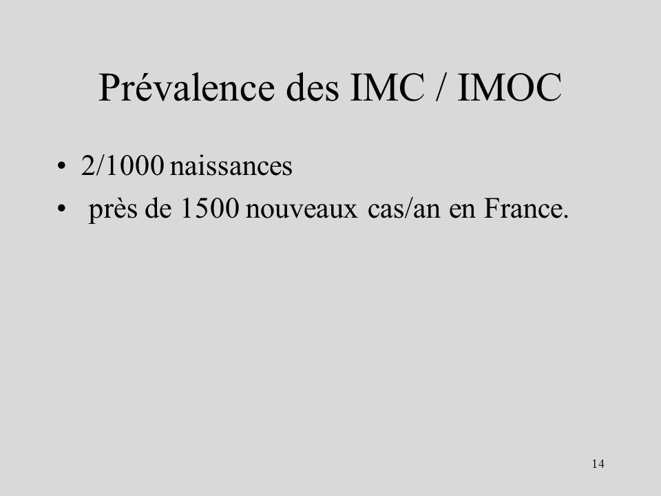 Prévalence des IMC / IMOC