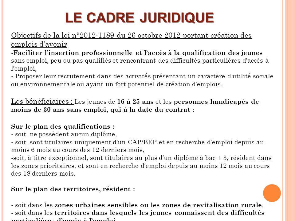 LE CADRE JURIDIQUE Objectifs de la loi n°2012-1189 du 26 octobre 2012 portant création des emplois d'avenir.