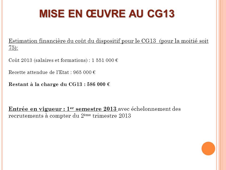 MISE EN ŒUVRE AU CG13 Estimation financière du coût du dispositif pour le CG13 (pour la moitié soit 75):