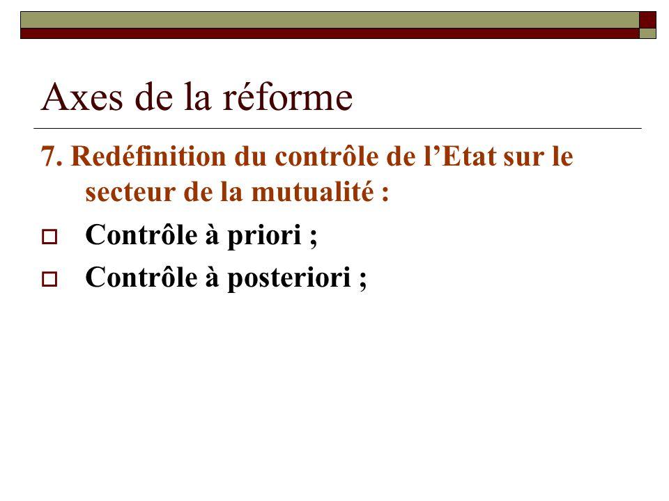 Axes de la réforme 7. Redéfinition du contrôle de l'Etat sur le secteur de la mutualité : Contrôle à priori ;