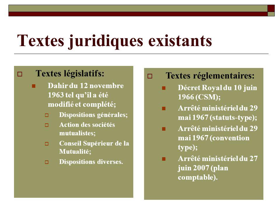 Textes juridiques existants
