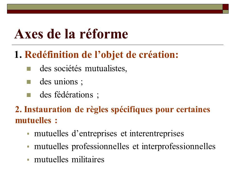 Axes de la réforme 1. Redéfinition de l'objet de création:
