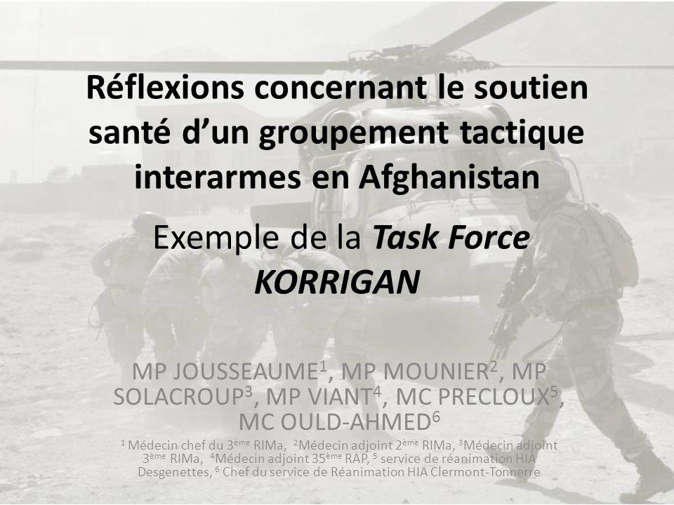 Réflexions concernant le soutien santé d'un groupement tactique interarmes en Afghanistan Exemple de la Task Force KORRIGAN