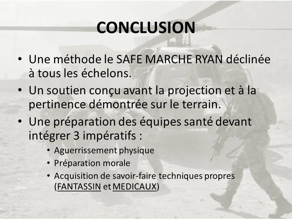 CONCLUSION Une méthode le SAFE MARCHE RYAN déclinée à tous les échelons.