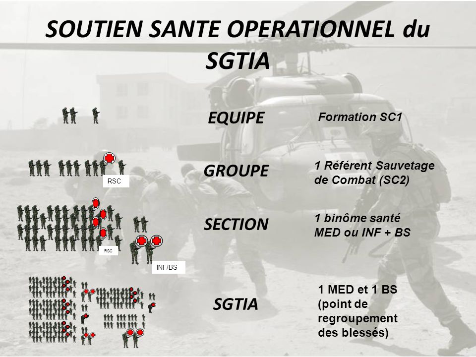 SOUTIEN SANTE OPERATIONNEL du SGTIA