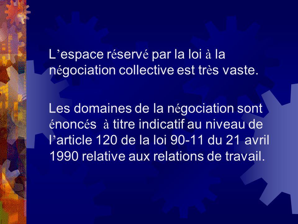 L'espace réservé par la loi à la négociation collective est très vaste.