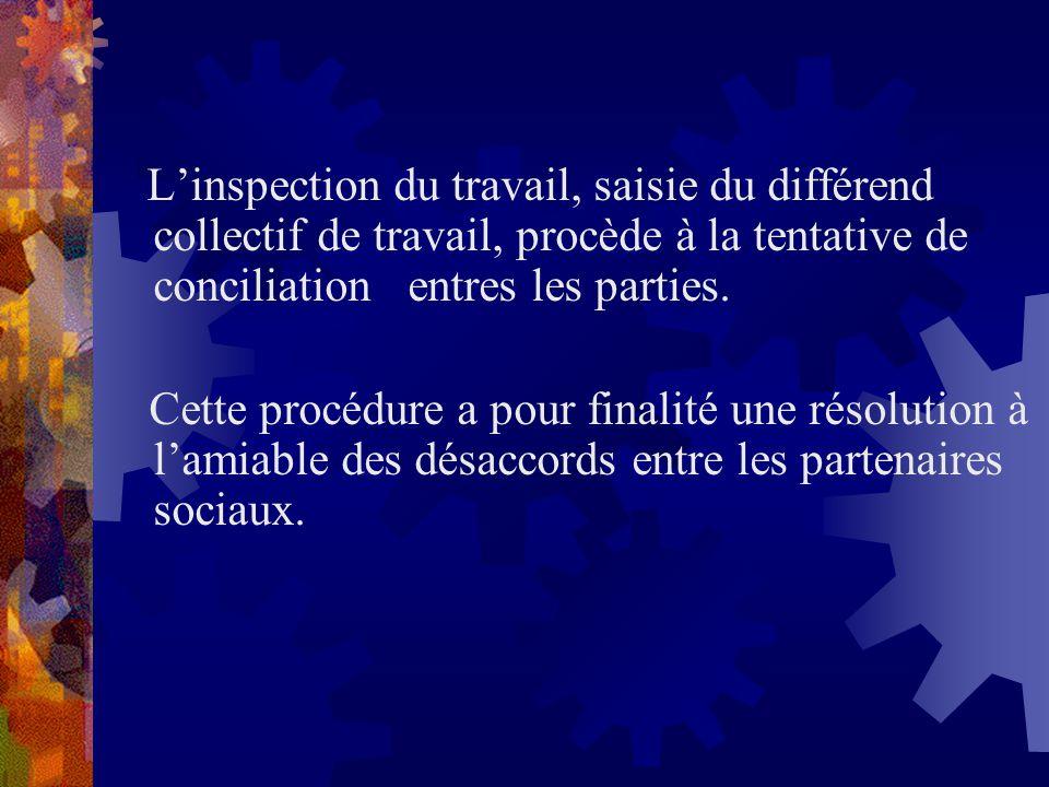 L'inspection du travail, saisie du différend collectif de travail, procède à la tentative de conciliation entres les parties.