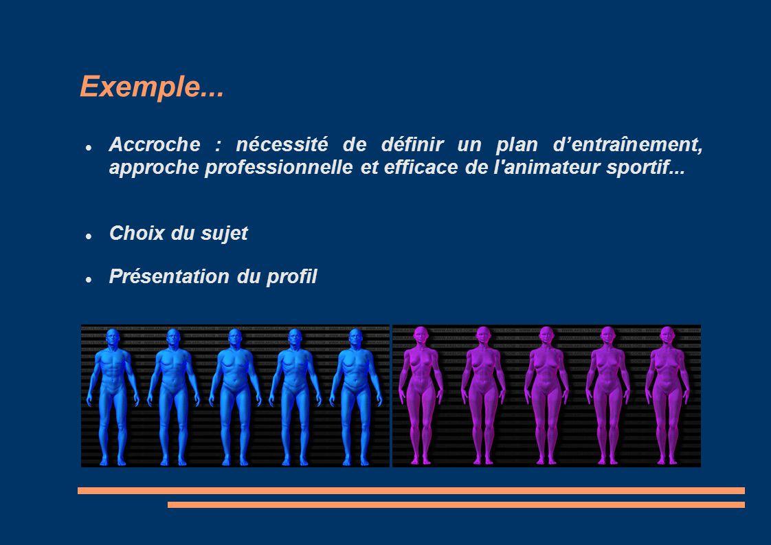 Exemple... Accroche : nécessité de définir un plan d'entraînement, approche professionnelle et efficace de l animateur sportif...