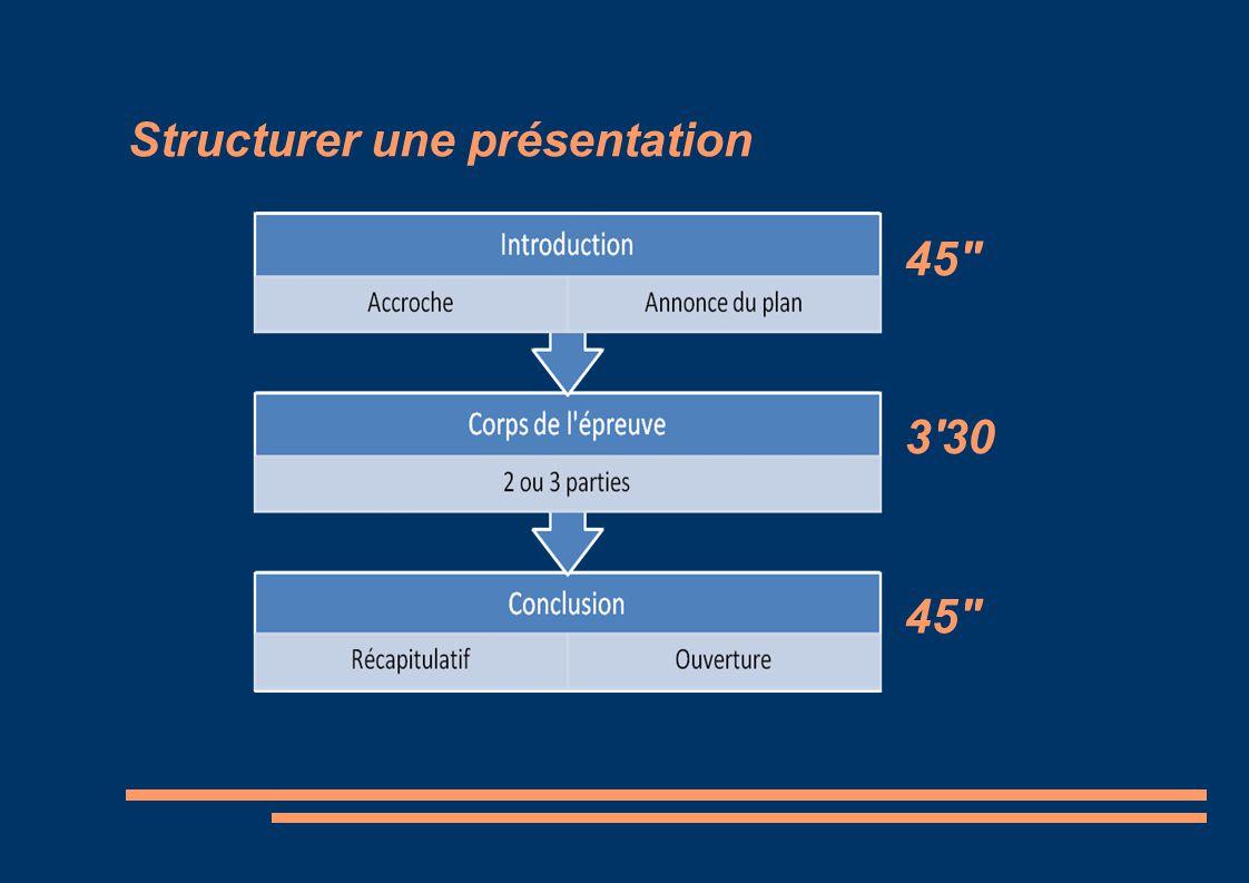 Structurer une présentation