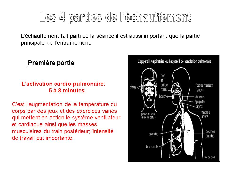 L'activation cardio-pulmonaire: