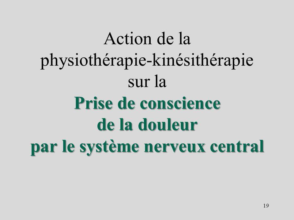 Action de la physiothérapie-kinésithérapie sur la Prise de conscience de la douleur par le système nerveux central