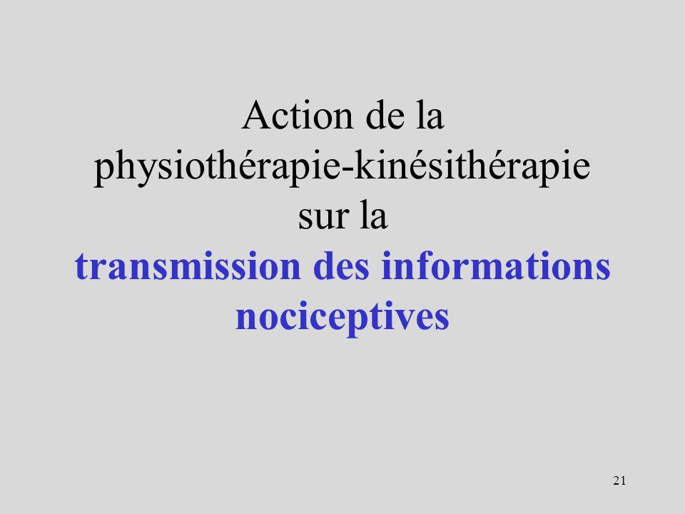 Action de la physiothérapie-kinésithérapie sur la transmission des informations nociceptives