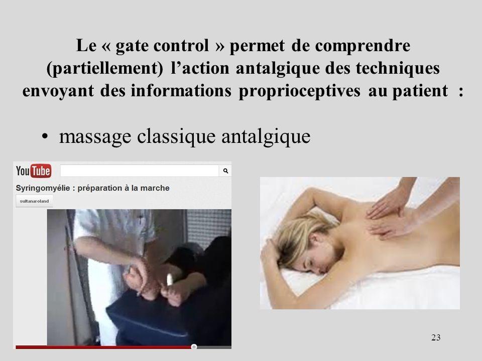 massage classique antalgique
