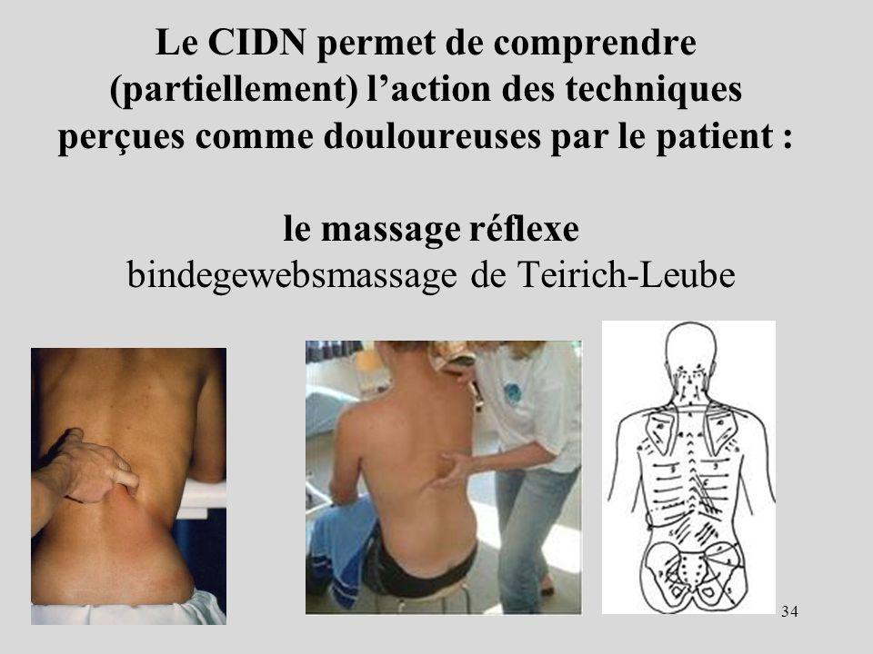 Le CIDN permet de comprendre (partiellement) l'action des techniques perçues comme douloureuses par le patient : le massage réflexe bindegewebsmassage de Teirich-Leube