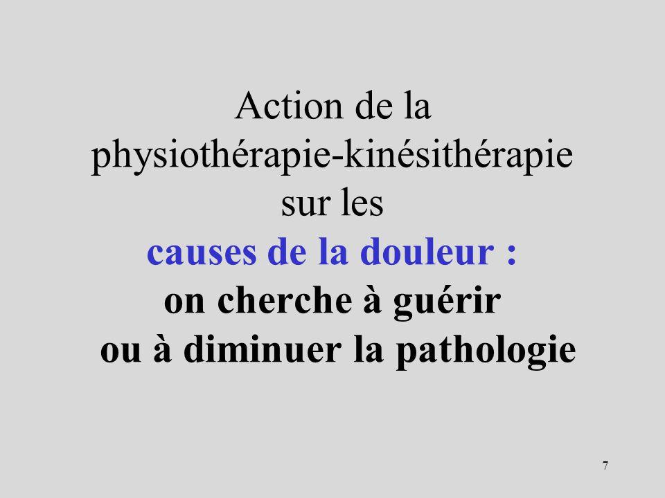 Action de la physiothérapie-kinésithérapie sur les causes de la douleur : on cherche à guérir ou à diminuer la pathologie