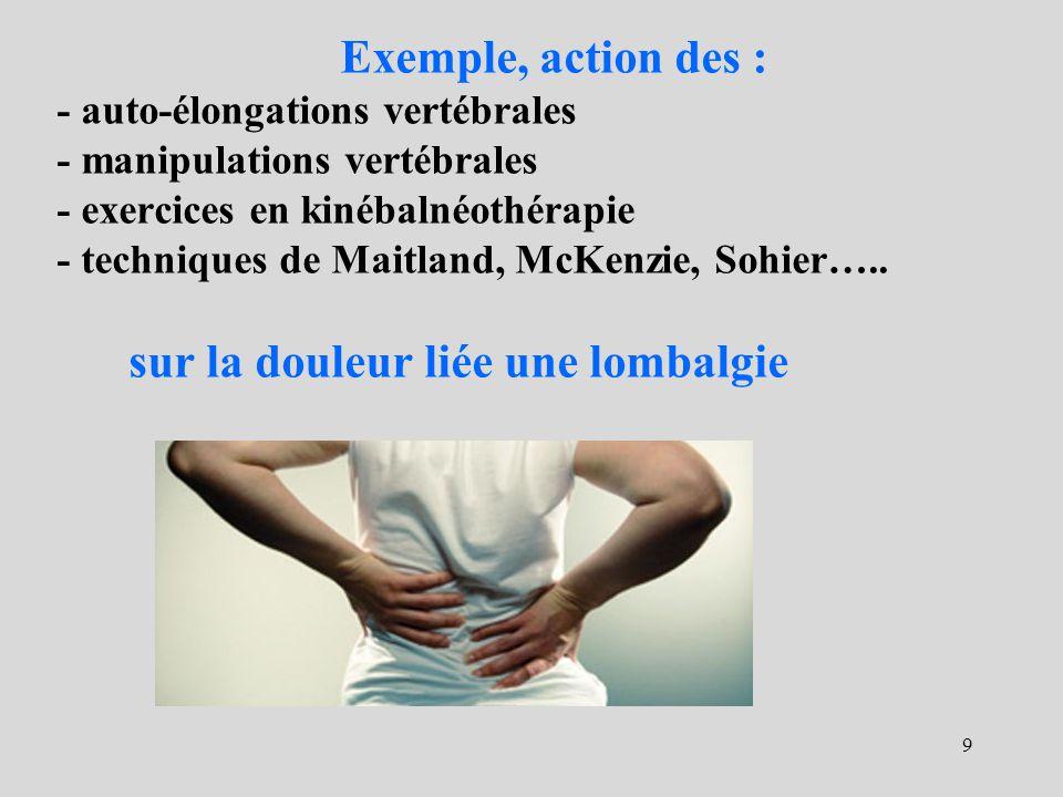 Exemple, action des : - auto-élongations vertébrales - manipulations vertébrales - exercices en kinébalnéothérapie - techniques de Maitland, McKenzie, Sohier…..