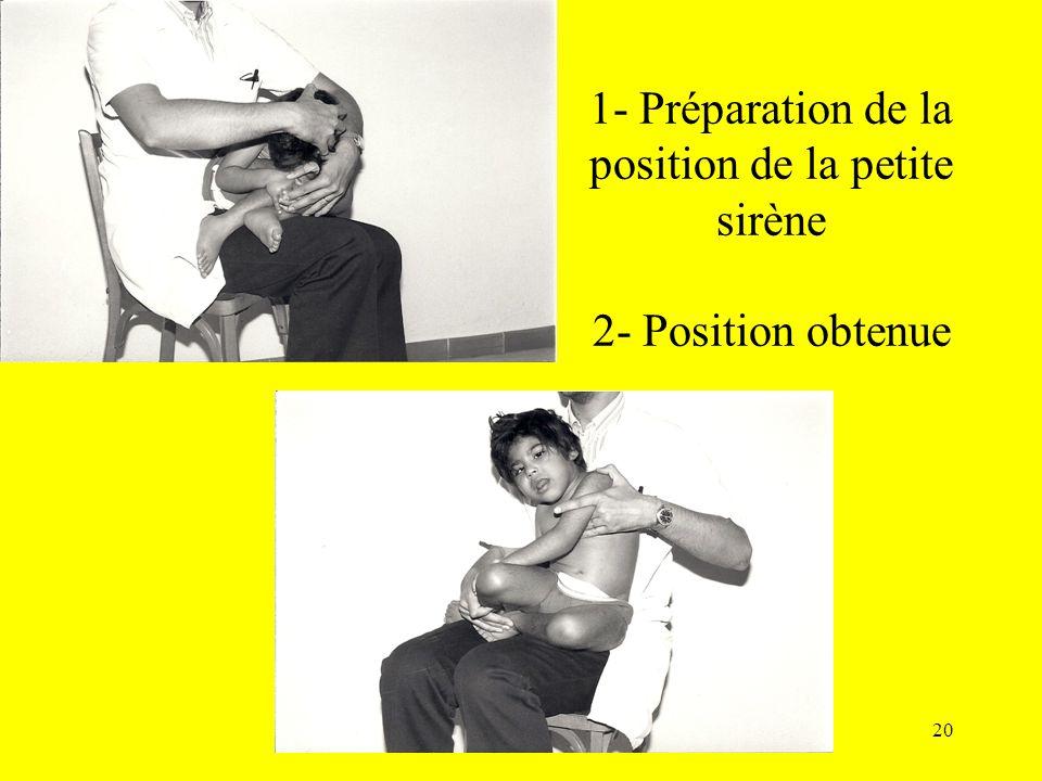 1- Préparation de la position de la petite sirène 2- Position obtenue