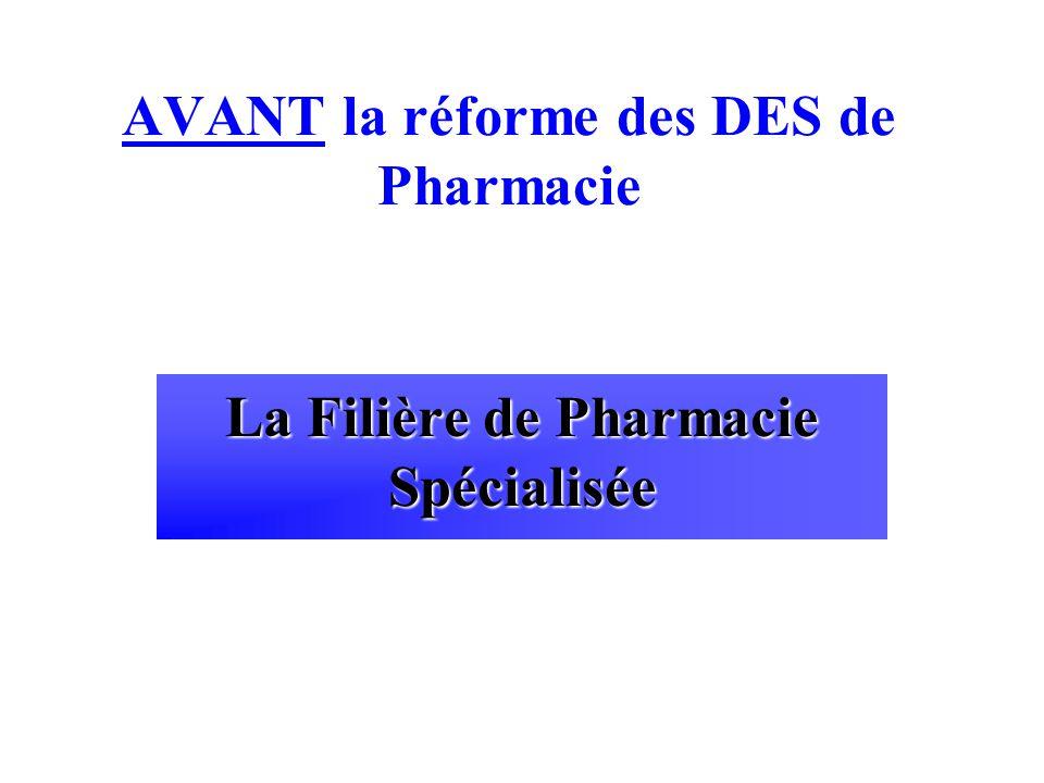 AVANT la réforme des DES de Pharmacie