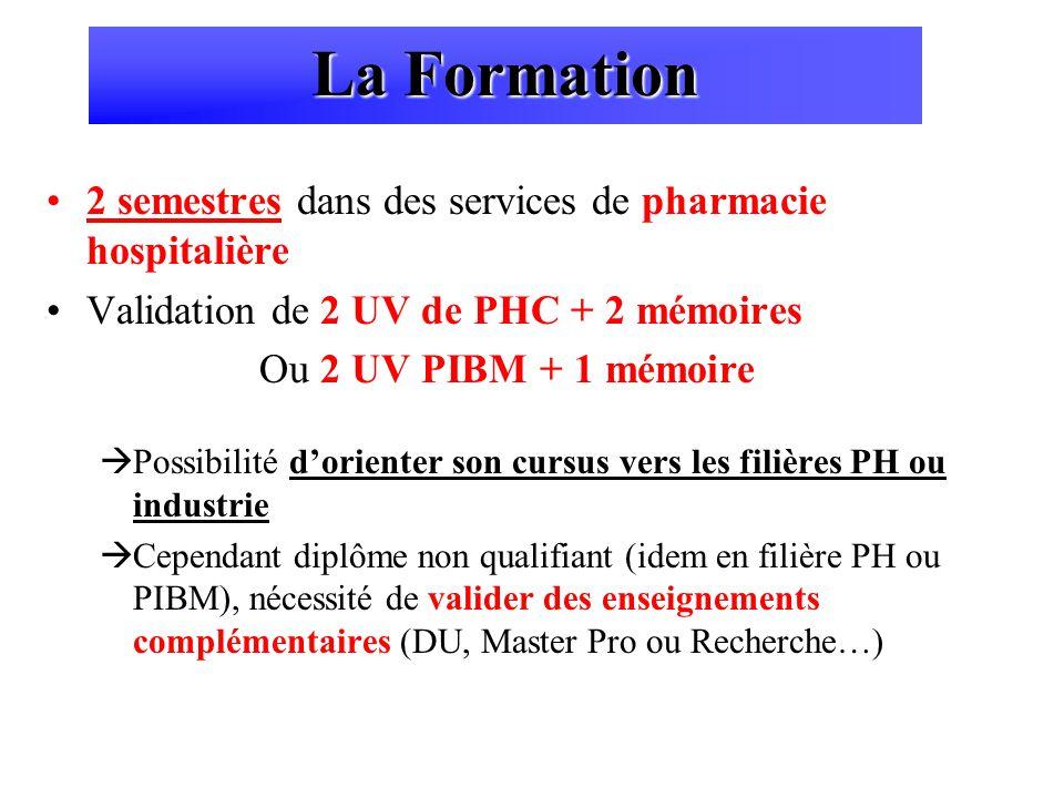 La Formation 2 semestres dans des services de pharmacie hospitalière