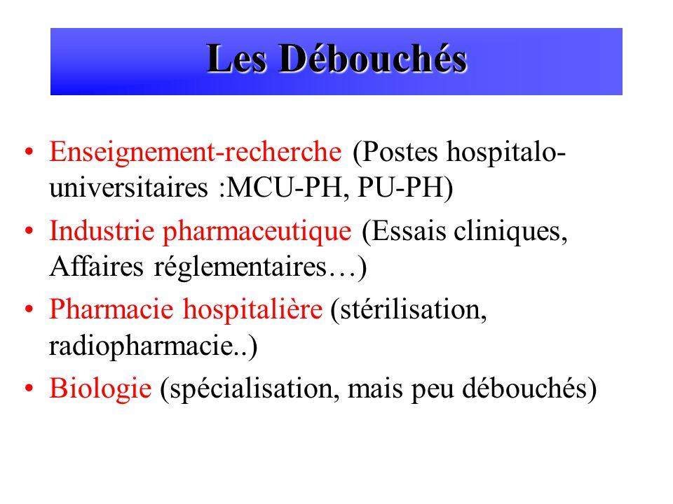 Les Débouchés Enseignement-recherche (Postes hospitalo-universitaires :MCU-PH, PU-PH)