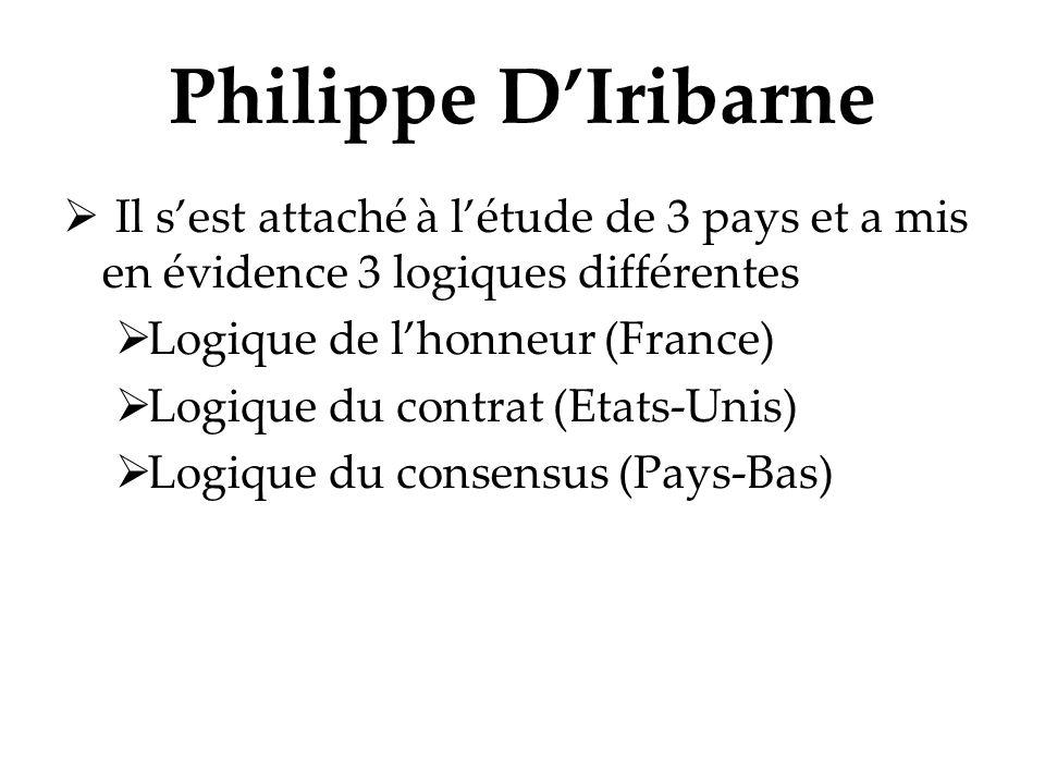Philippe D'Iribarne Il s'est attaché à l'étude de 3 pays et a mis en évidence 3 logiques différentes.